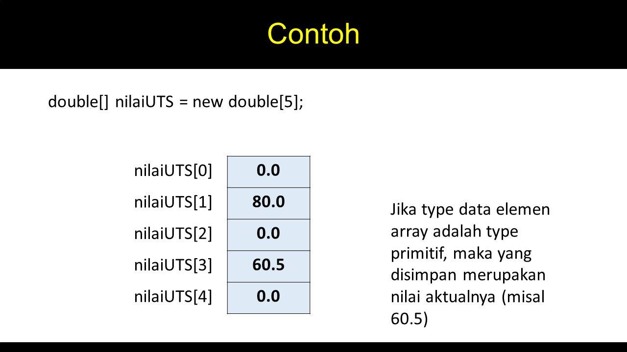 Contoh double[] nilaiUTS = new double[5]; nilaiUTS[0] nilaiUTS[1]